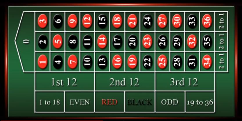 استراتيجيات الروليت اختار - 38309
