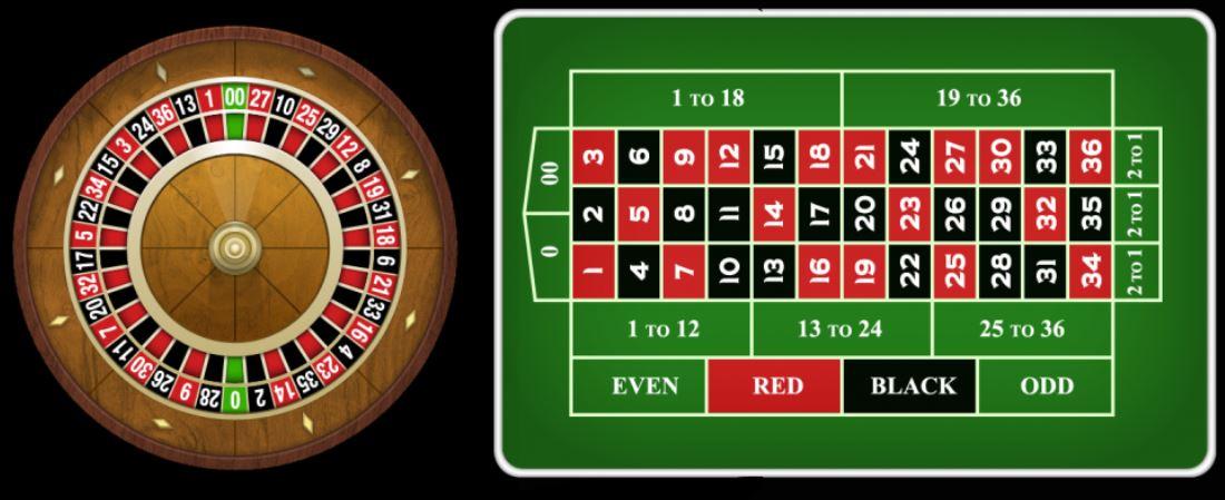 لعبة روليت - 41214