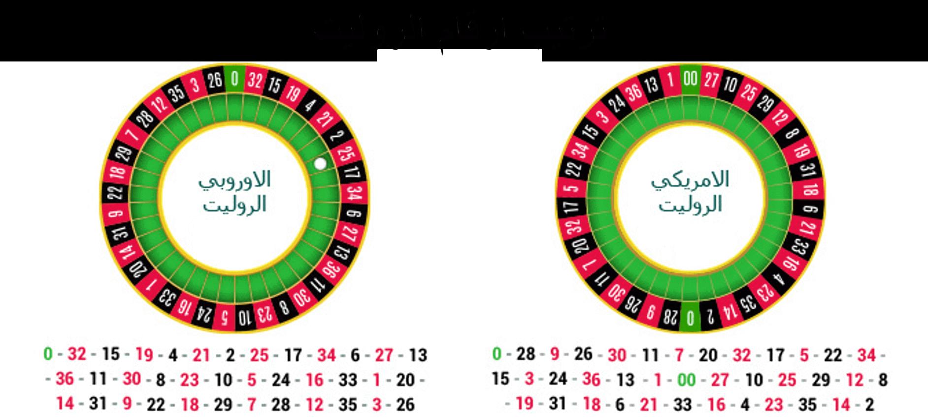 نقاط تمنحك الفوز - 14104