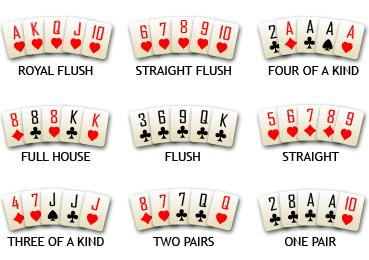 طريقة لعب البوكر - 82548