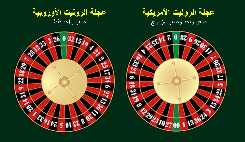 استراتيجيات لعبة الروليت - 20043