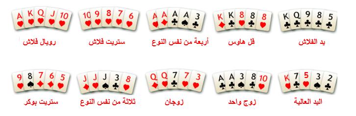 أنواع لاعبي هولديم - 50967