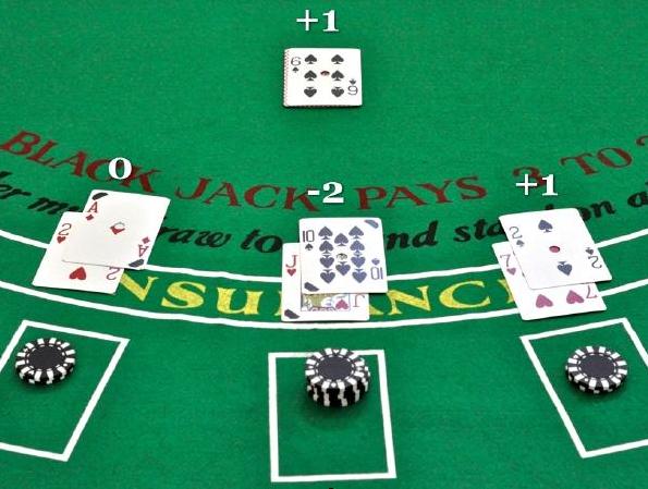 طريقة لعب البلاك - 36804