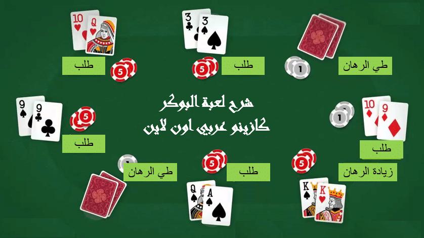 ألعاب البوكر واستراتيجية - 32173