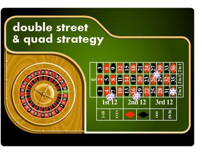 افضل استراتيجية - 13072