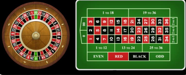 طاولة الروليت - 49772