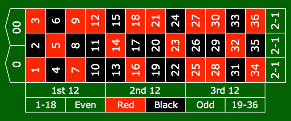 العاب الطاولة روليت - 67130