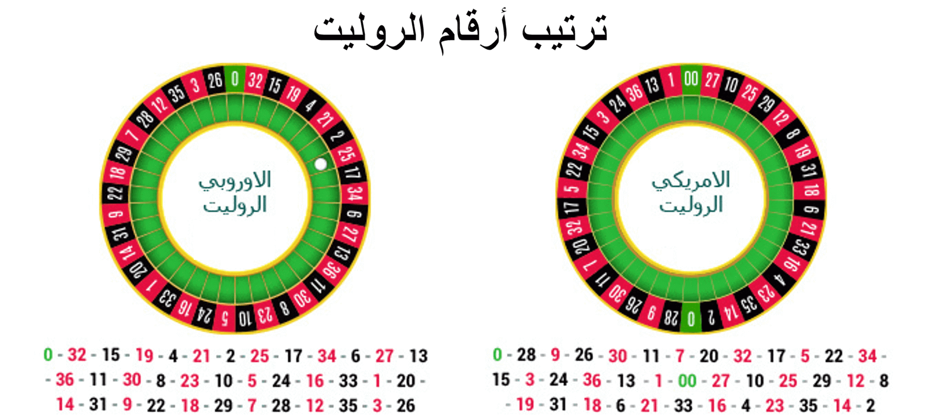 العاب مراهنات فاخرة - 51881