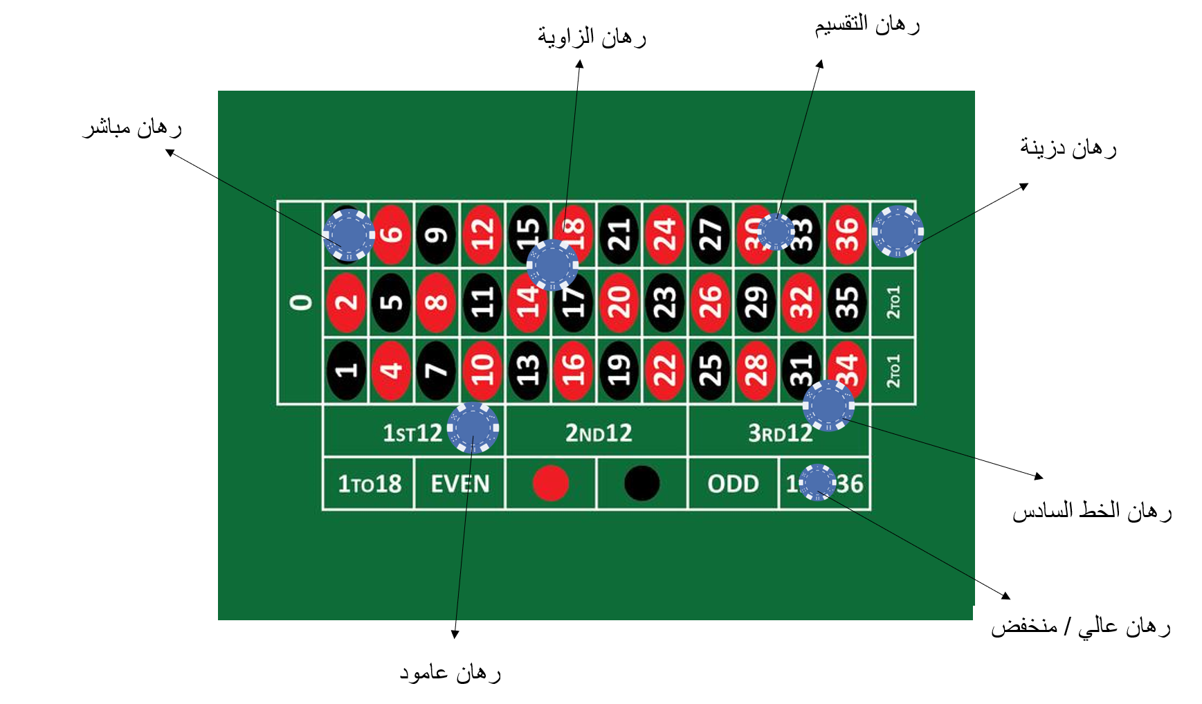 العب لعبة الروليت - 81225