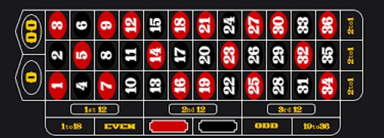 كيف تلعب روليت - 36206
