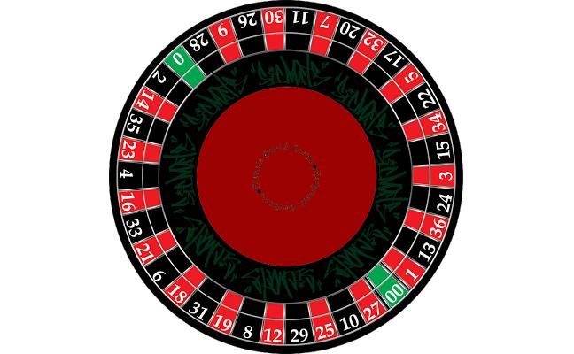 لعبة الروليت إنتروباي - 20459