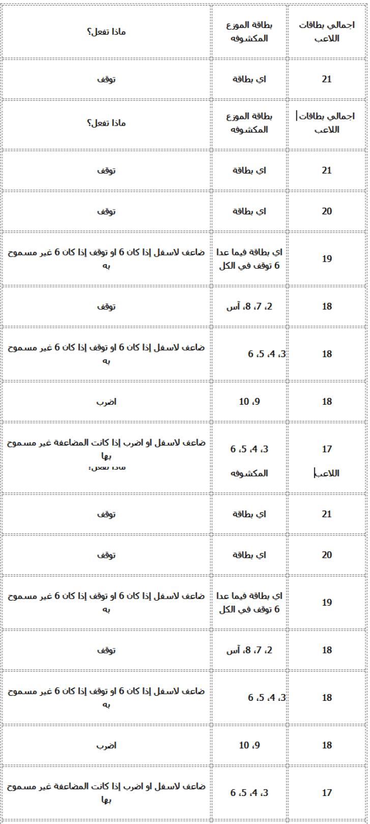 استراتيجيات لعب البلاك - 77926